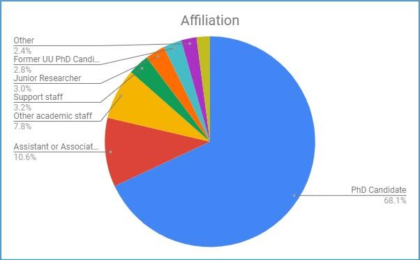 final 1000 affiliation